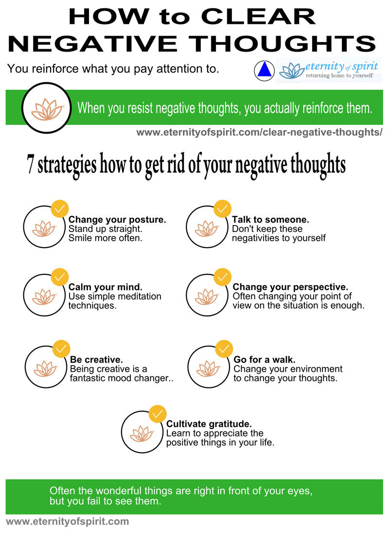 How To Change The Color Of Your Bathroom Tile: 7 Best Ways To Clear Your Mind From Negative Thoughts